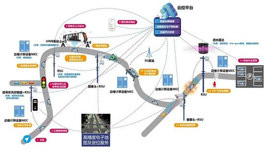 0 车路云一体智能网联公交系统总体架构.jpg